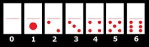 Contoh Seri Domino kartu 0
