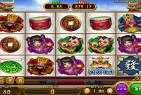 Panduan Permainan Slot Game Di Visitorbet